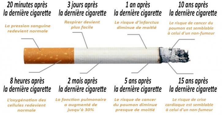 Arret tabac hypnose pour arreter de fumer quimper finistere sud bretagne
